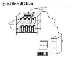 beowulf_cluster
